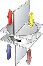 roterande-varmevaxlare
